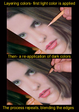 Realistic Portrait Art: How to draw in Prismacolor colored pencils ...